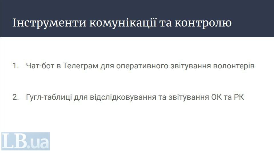 Опросы Зеленского: опубликован формат проведения, фото