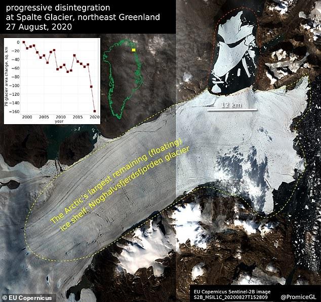 Майбутнє під загрозою: Гренландія тане