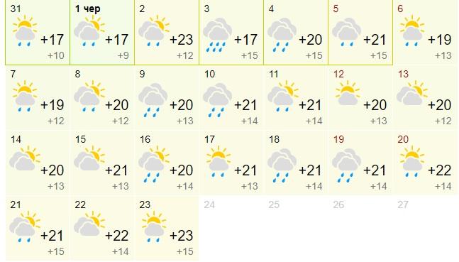 В июне столицу накроют дожди: синоптики предупредили о погодных сюрпризах